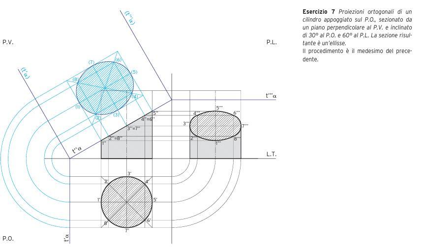 Disegno 3 works for Disegno del piano online