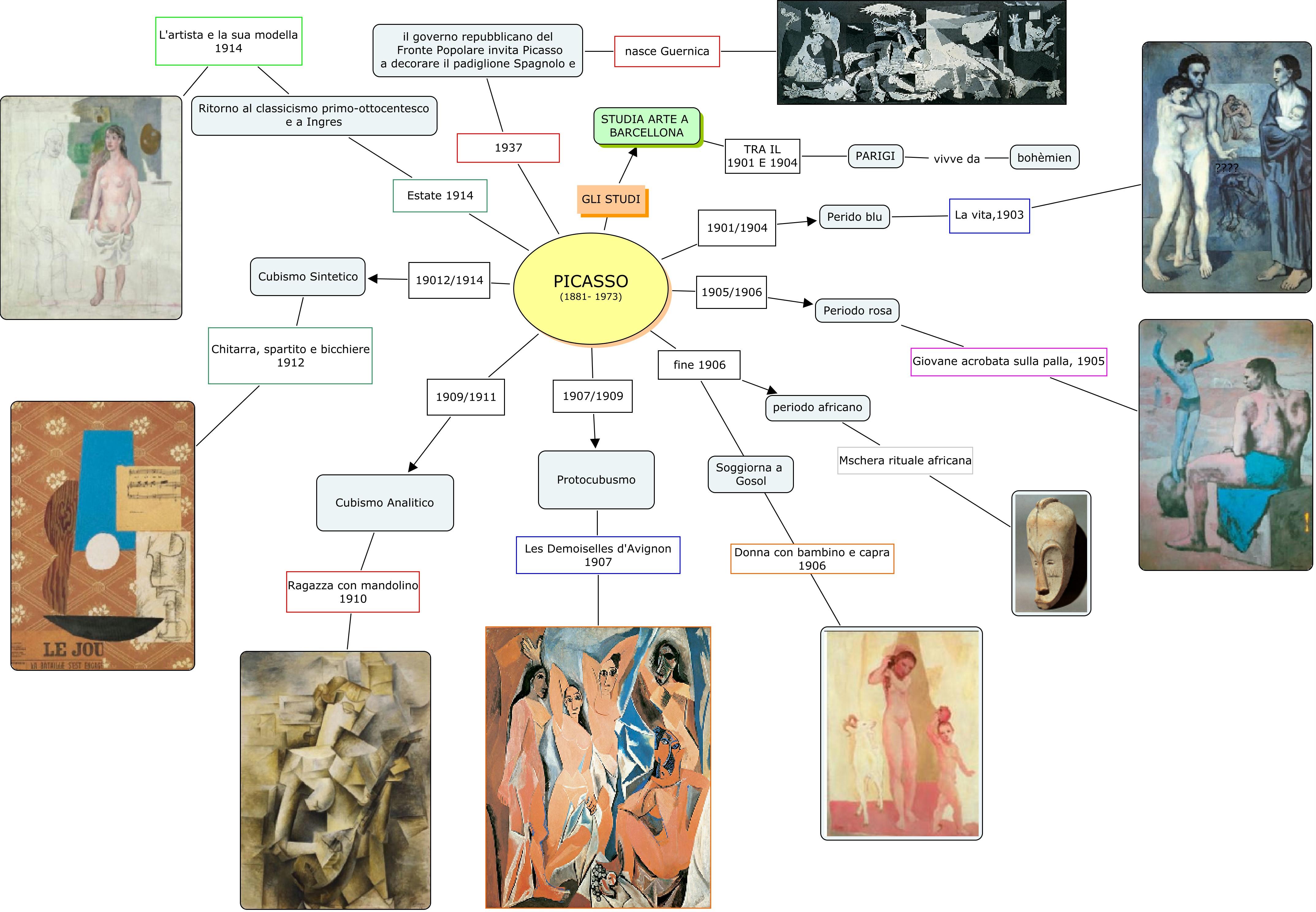 storia dell 39 arte works